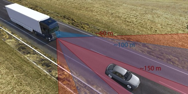 Какие системы безопасности авто станут обязательными в ближайшие годы